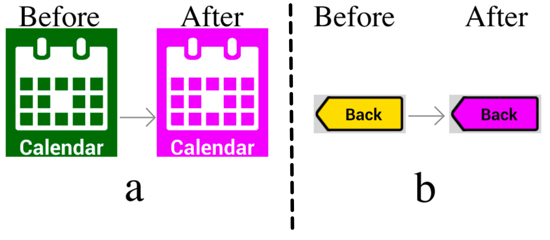 The highlighting functionality of two example clickable graphic units. From left to                                                         right: a) Before and after clicking the calendar icon of the home screen b) Before and after                                                         clicking the back button which is present throughout the whole interface.