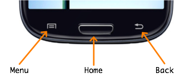"The android hardware keys for navigation and options in a Samsung Galaxy S3 device.                                                         From left to right: a) The menu soft-key, usually used for popping-out a ""more options"" menu b)                                                         The home hard-key that redirects from every point/application to them home screen of the                                                         operating system c) The back soft-key that takes the system to the previous stable state (within or                                                         not the same activity)."