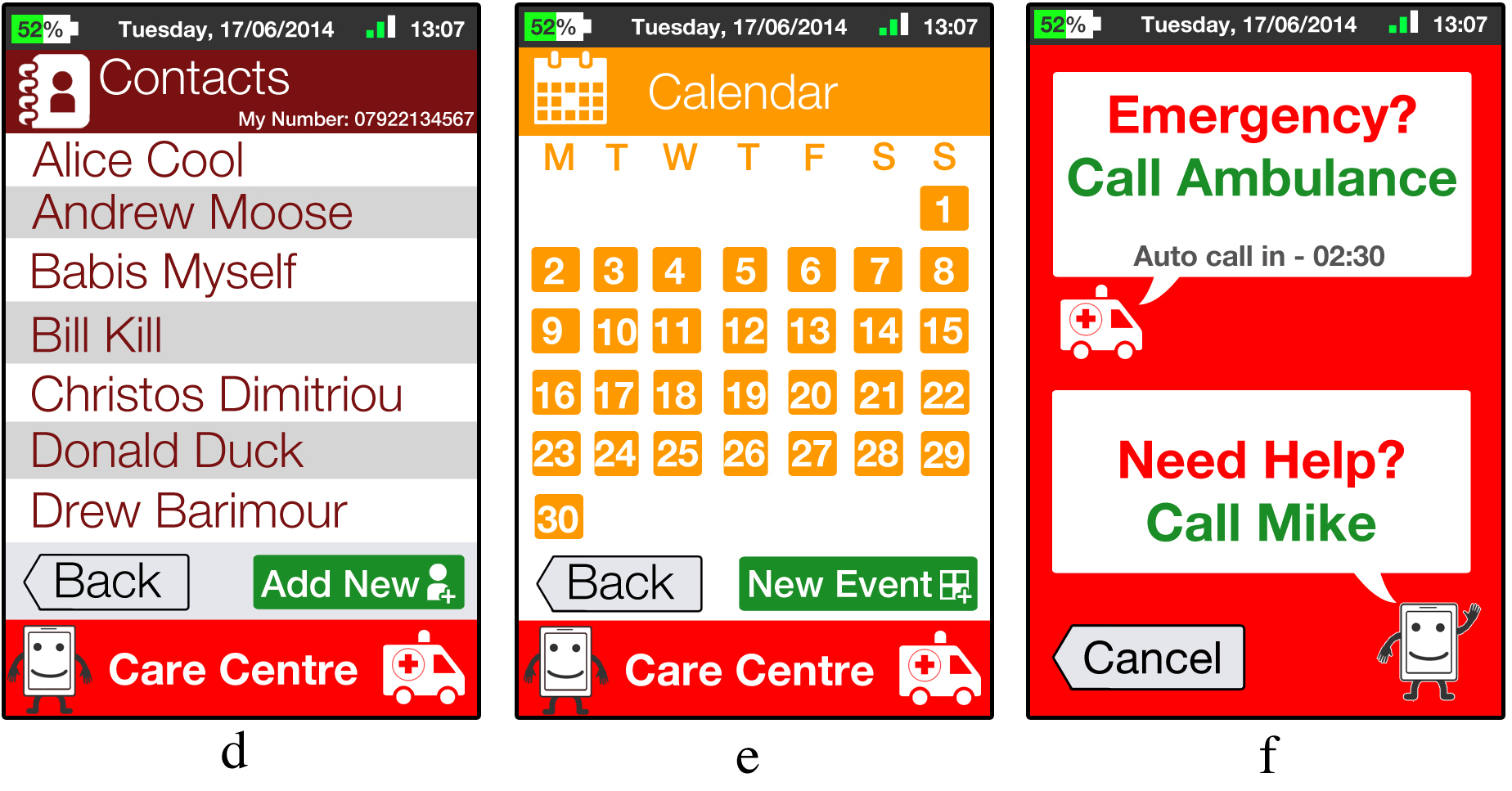 The last three prototypes images, that came out from the design phase. From left to                                                                     right: d) The contacts screen e) The calendar screen f) The care centre - emergency screen.